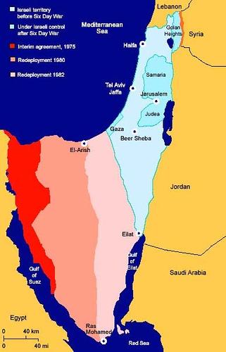 Evacuation Sinai 1975-82