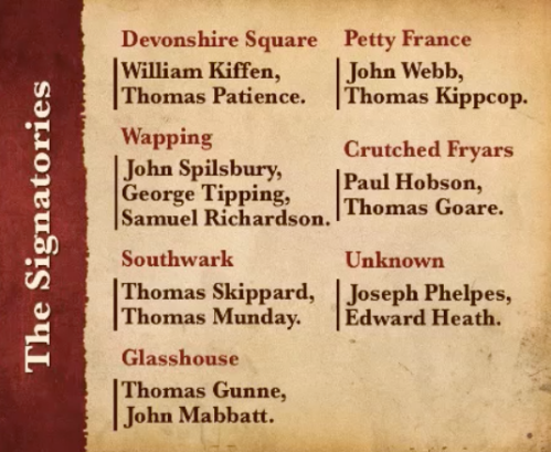 The Signatories 1644