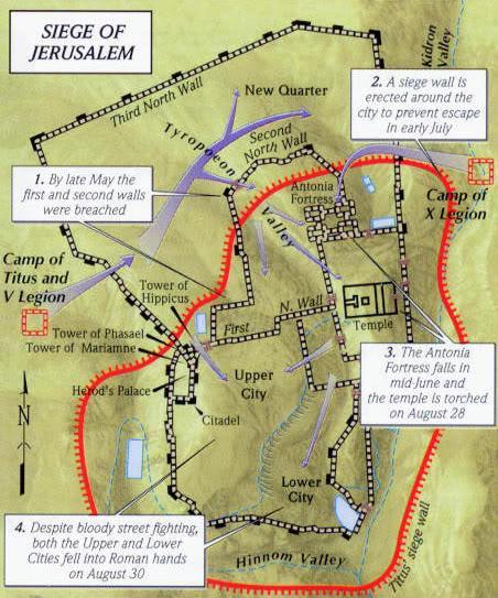 Siege Jerusalem 70
